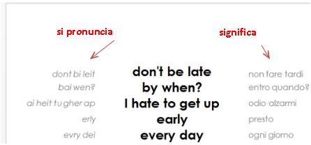 Ricetta In Inglese Pronuncia.Imparare La Pronuncia Inglese Non E Mai Stato Cosi Facile Vocaboli Inglese Base Inglesexpress